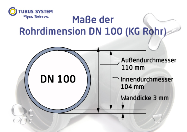 Rohrdimension DN 50